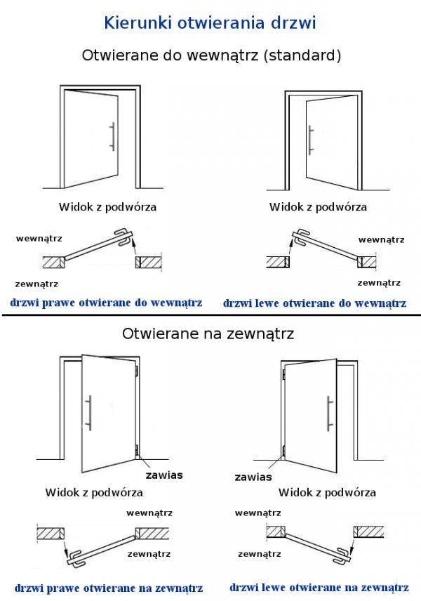 Drzwi aluminiowe ThermoSafe, Wzór 553, kolor do wyboru, przeciwwłamaniowe RC 3